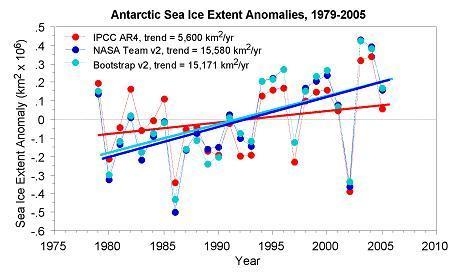 antarctic_fig3