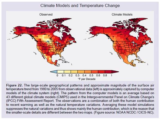 Climate Model and Temperature Change