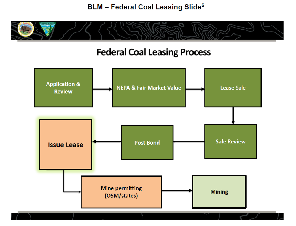 Federal Coal Leasing